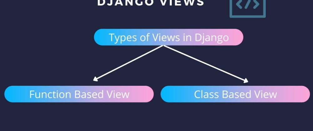 Cover image for What are Views in Django?