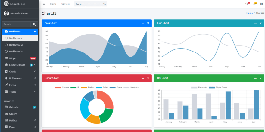 Bootstrap Template - AdminLTE Dashboard.