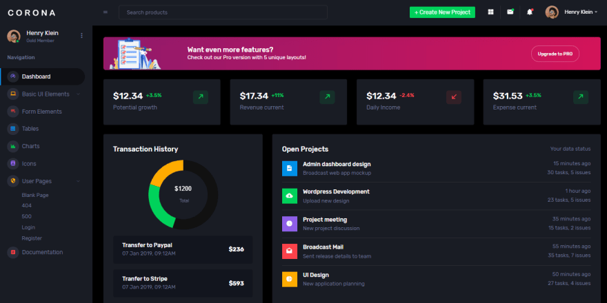 Corona Dark Dashboard - Free admin panel with a dark design.