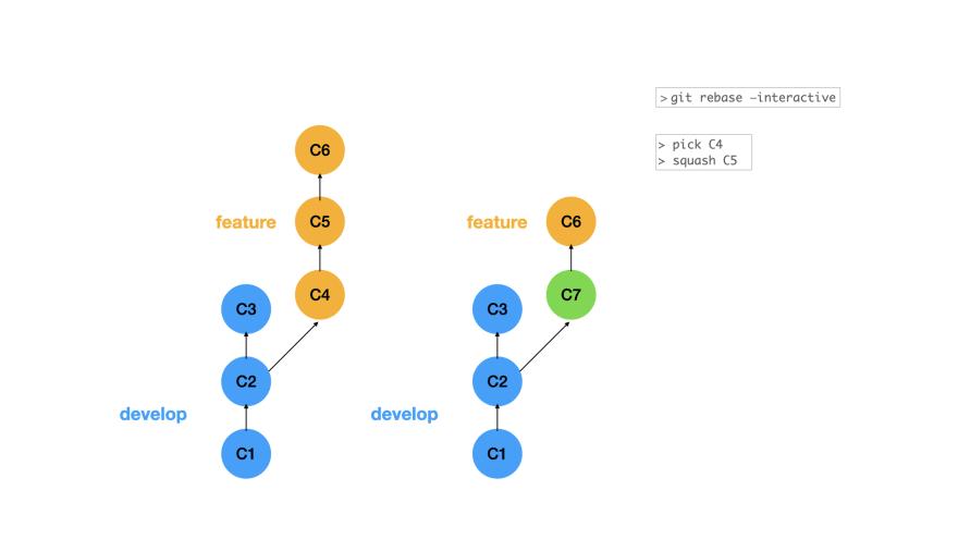 Git squash example