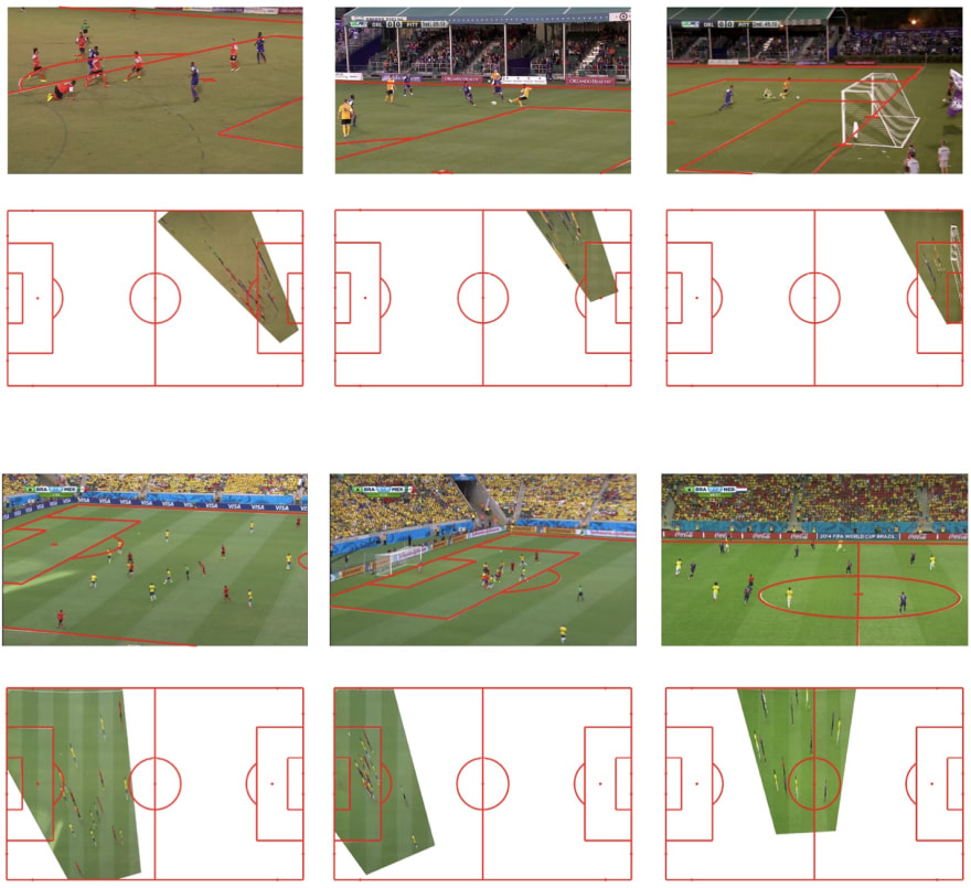 A Two-point Method for PTZ Camera Calibration in Sports