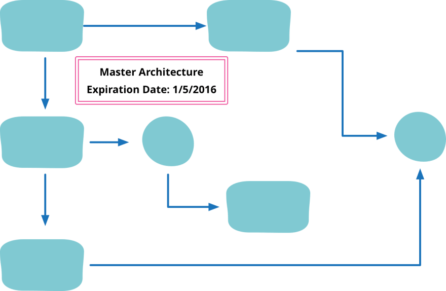 Sacrificial Architecture Sketch Example