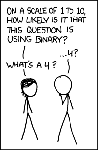 As The Old Joke Goes There Are 10 Types Of People Those That Understand How Binary Numbers Work And Dont
