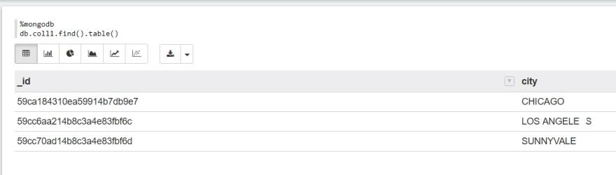 MongoDB Data Appache Zeppelin - ScaleGrid Blog