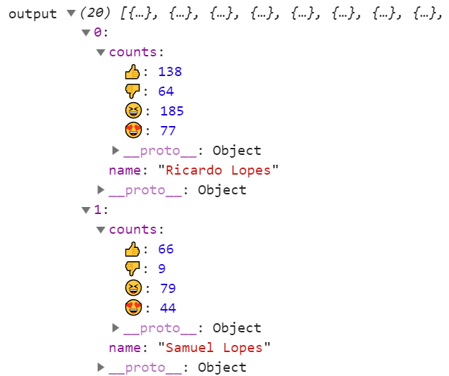 JavaScript console Output. Two participants, with reaction counts, and now showing correct emojis