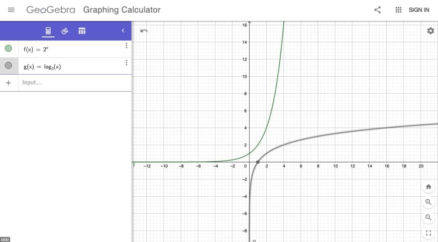 2^x and log2(x)