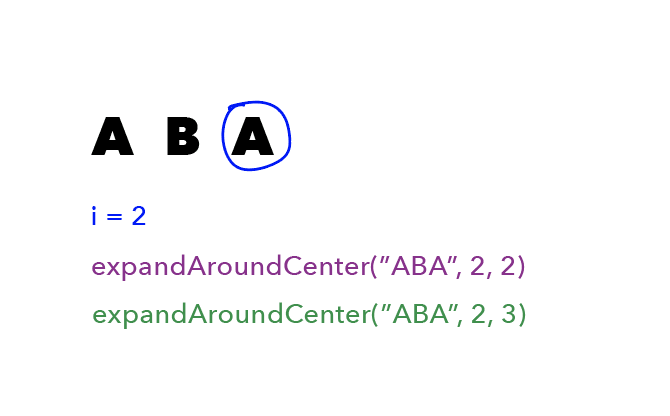 "First line is ""ABA"", with a blue circle around the second ""A"". In blue is ""i = 2"". Beneath that is ""expandAroundCenter(""ABA"", 2, 2)"" in purple, and beneath that is ""expandAroundCenter(""ABA"", 2, 3)"" in green."