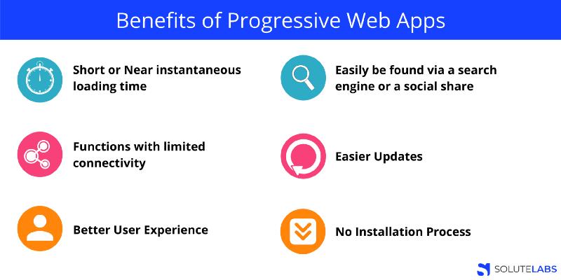 Advantages of building Progressive Web Apps (PWAs)