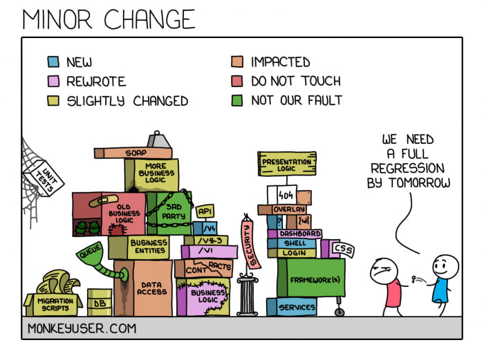 minor change