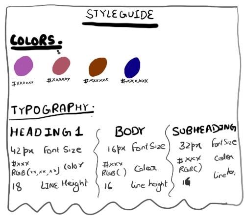 example of styleguide