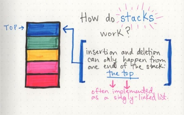 How do stacks work