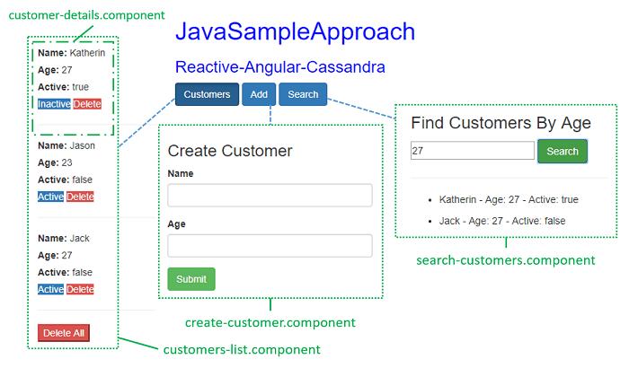 angular-spring-webflux-spring-data-cassandra-reactive-client-ui