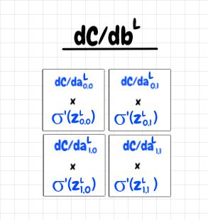 dc_db for convolution