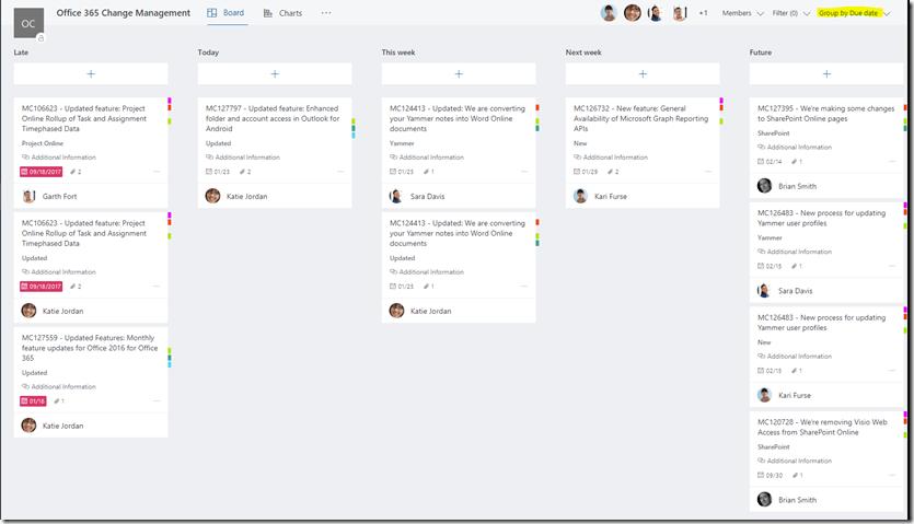Screenshot of Office365 Planner kanban board with multiple columns of tasks