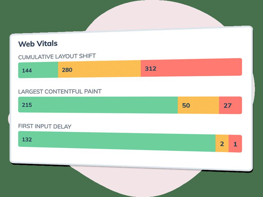 LargestContentfulPaint performance entries
