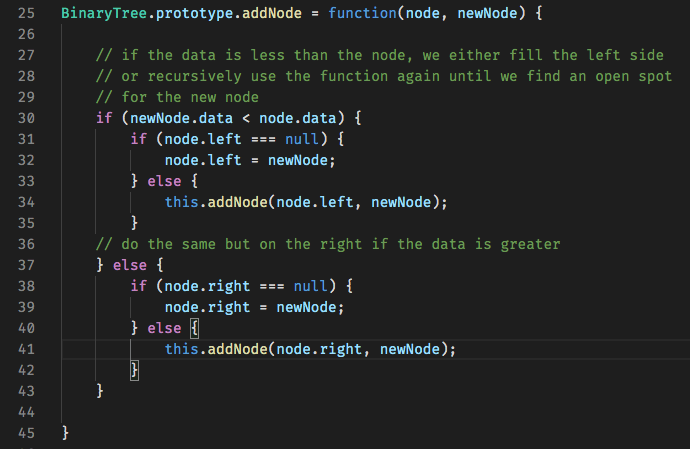 AddNode Method