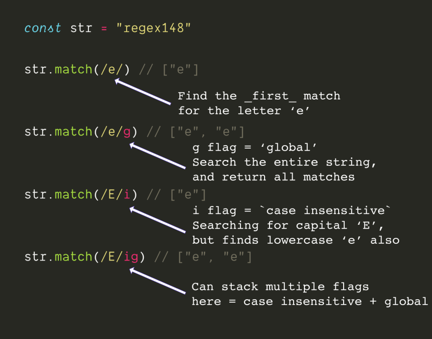 regex flag modifiers