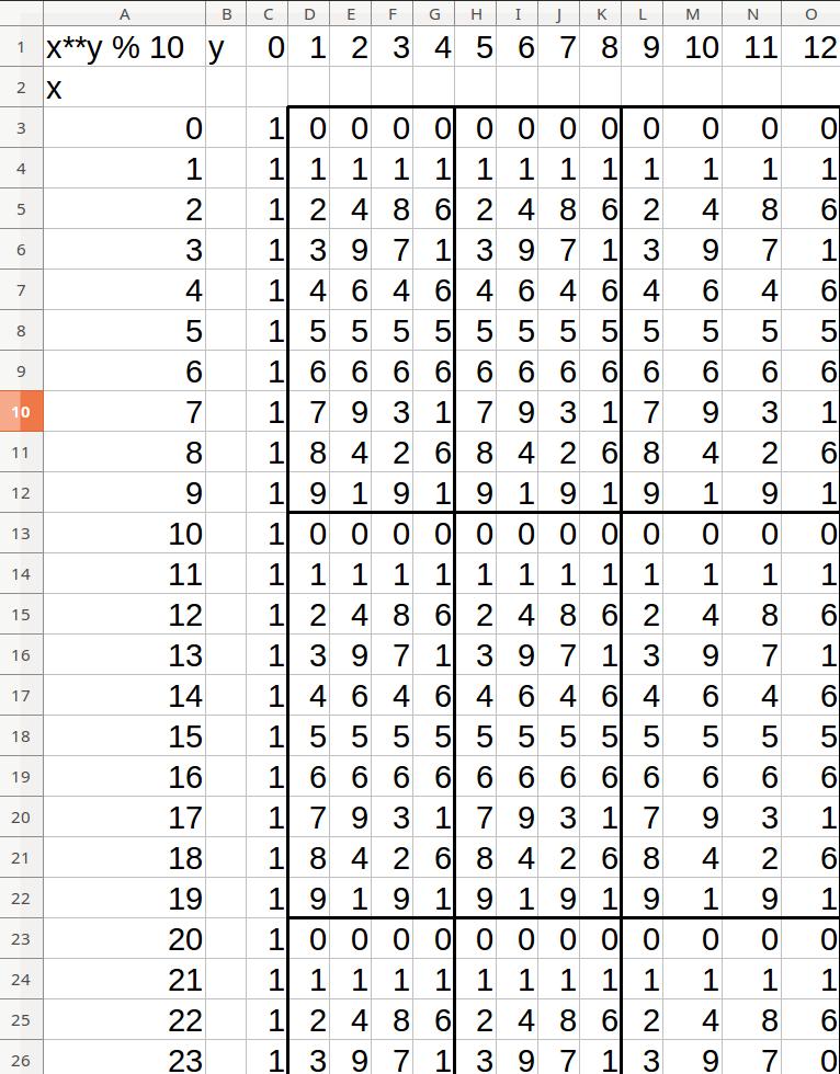 x^y % 10