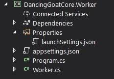Visual Studio Solution Explorer view