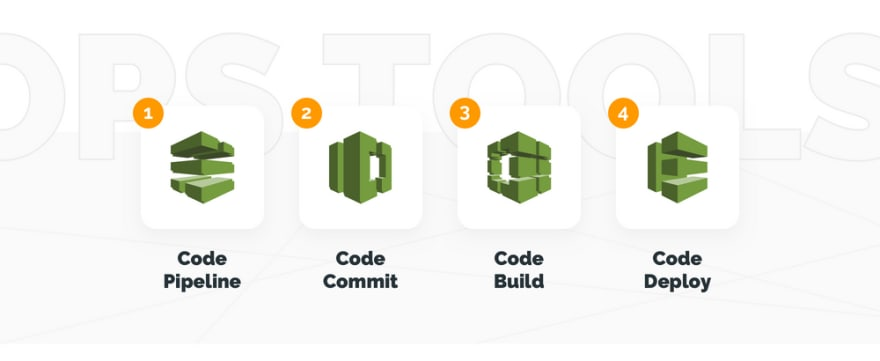 AWS DevOps Tools