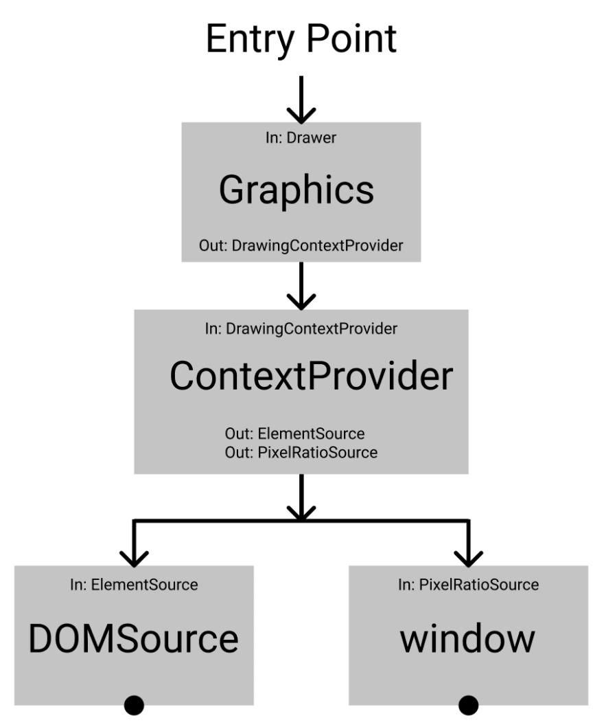 Adapters diagram