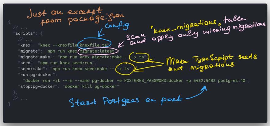 Docker Postgres Run Sql Script