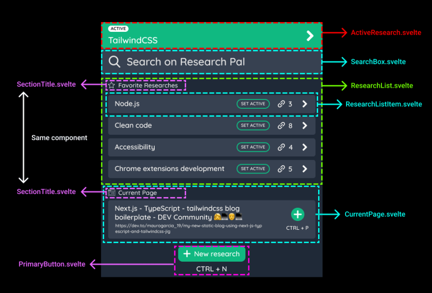 Research Pal MVP - Components for Home Page
