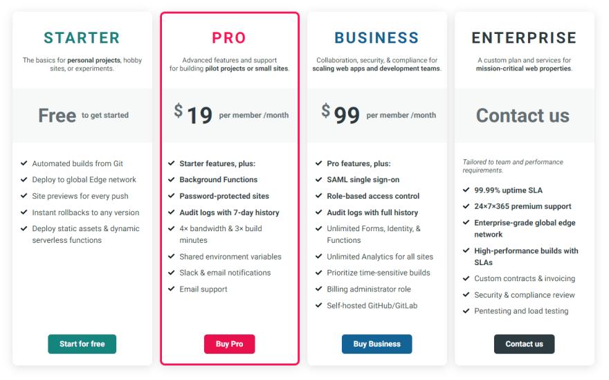 Netlify Pricing