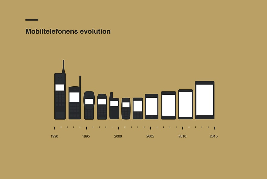 https://www.dailyinfographic.com/mobile-phone-size-evolution