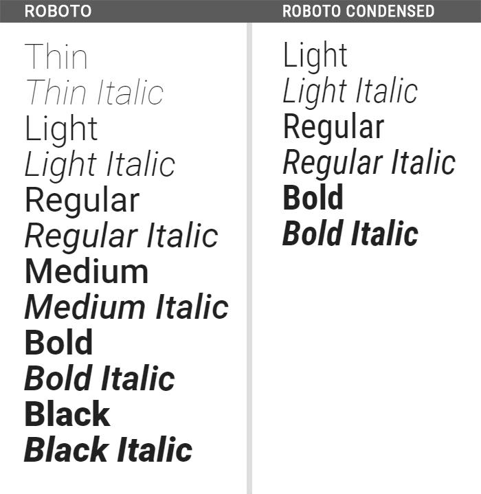 Variable Fonts on the Web - DEV Community 👩 💻👨 💻