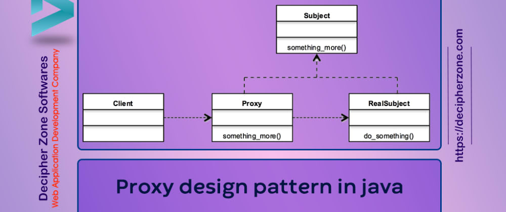 Cover image for What is the proxy design pattern?