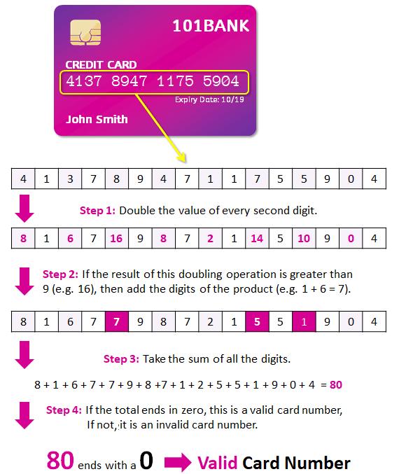Exemplo de validação do emissor e do cartão de crédito