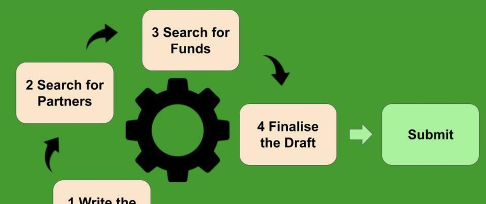Cover image for How to Turn your Data Science idea into a Funded Project