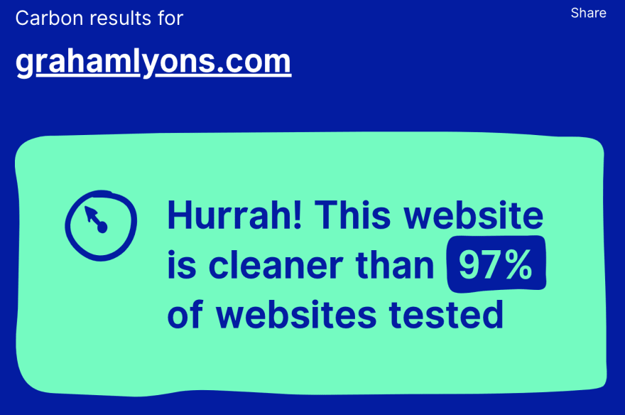 Website Carbon result for grahamlyons.com