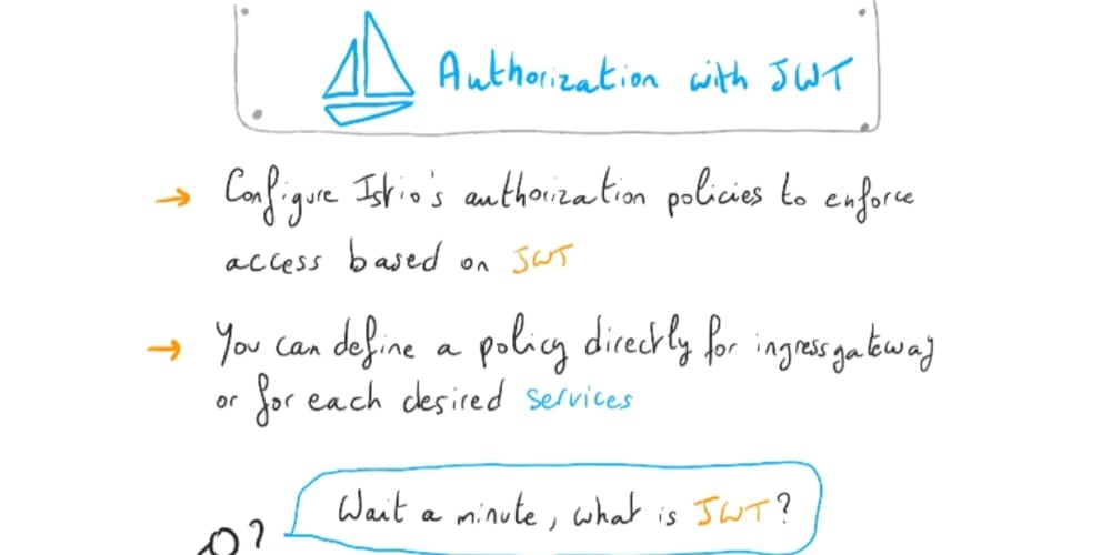 Understanding Istio: part 14 – Authorization with JWT