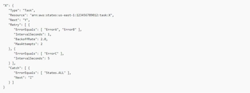 AWS Step Functions: Complex retry scenario