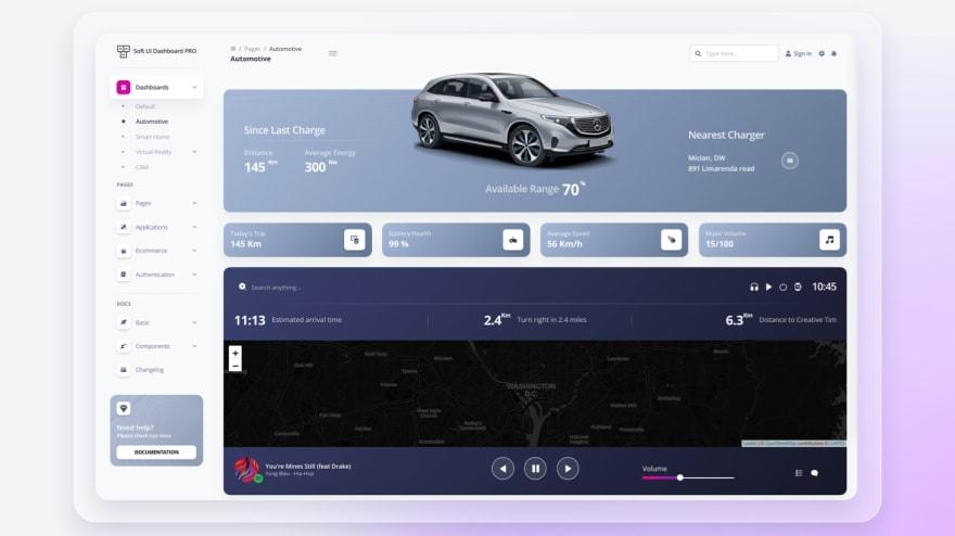 Automative Admin Page