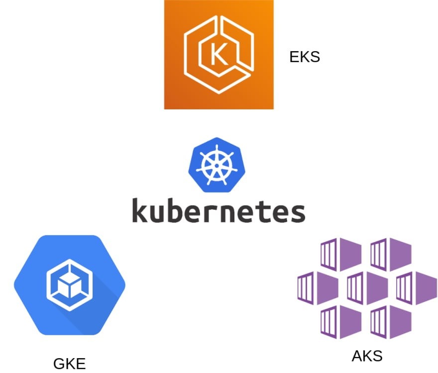 Options for k8s remote clusters: EKS, GKE and AKS