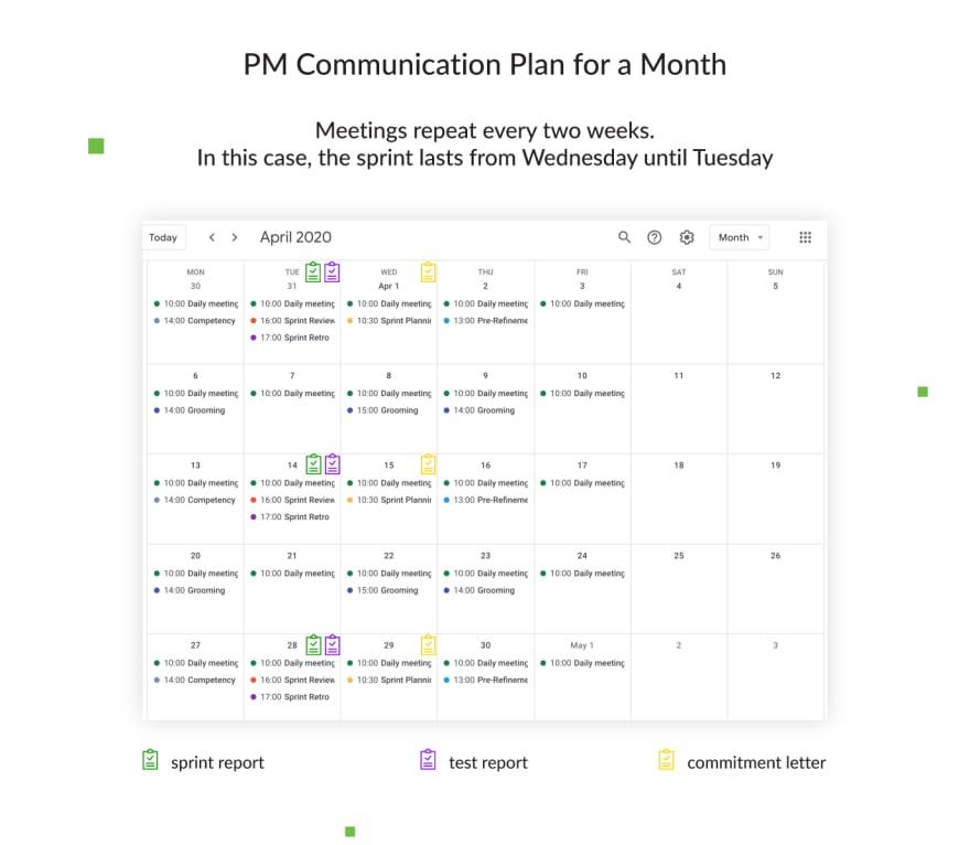 pm-communication-plan
