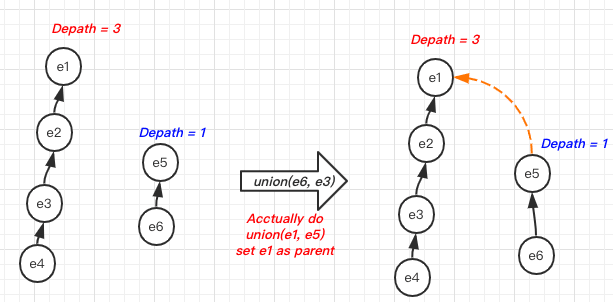 2020_01_16_disjoint-set-or-union-find-to-create-maze.org_20200119_154621.png