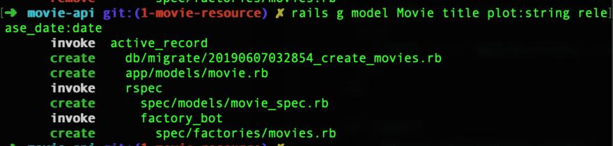 Movie Model files