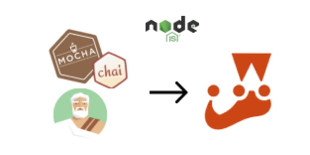 Converting your Unit and End-To-End Test Suites from Mocha ...