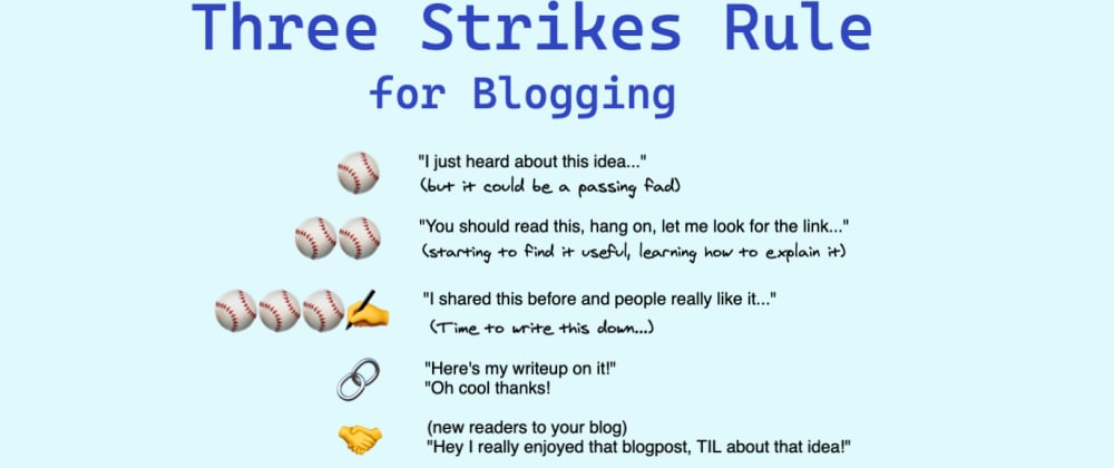 Cover image for My Three Strikes Rule for Blogging