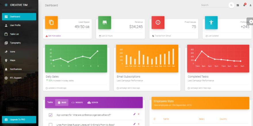 React Dashboard - Material Design, main dashboard screen.