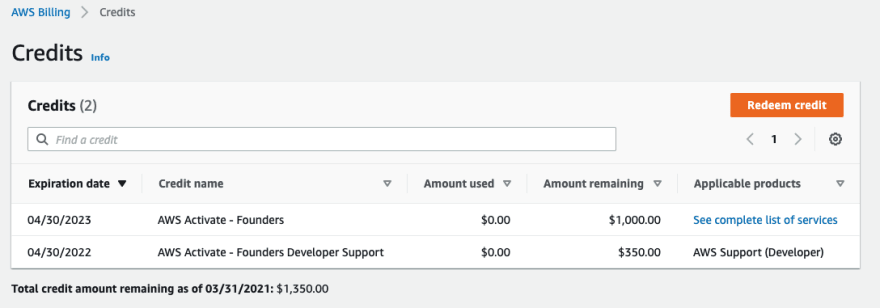 AWS Billing Console