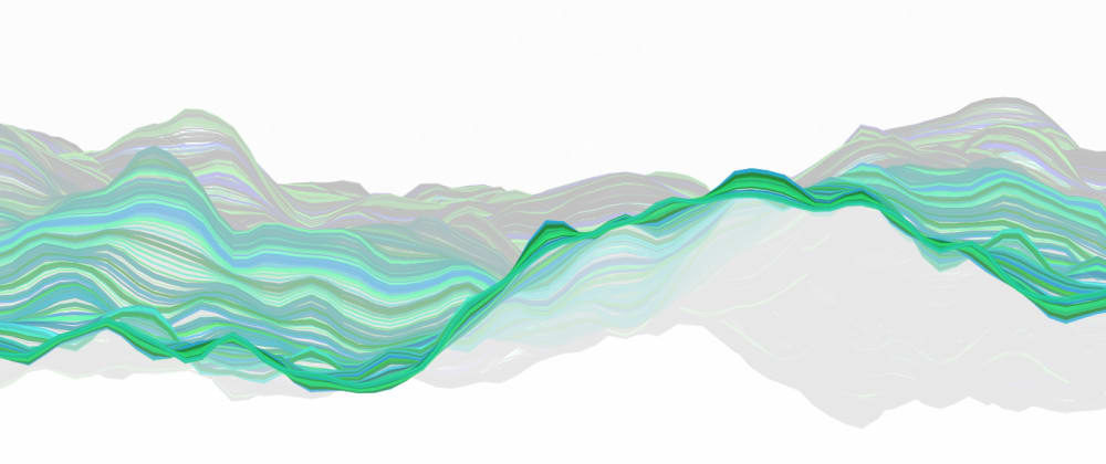 """Cover image for Learning Generative Art; day 6 """"Surface Wave"""" 🏄"""