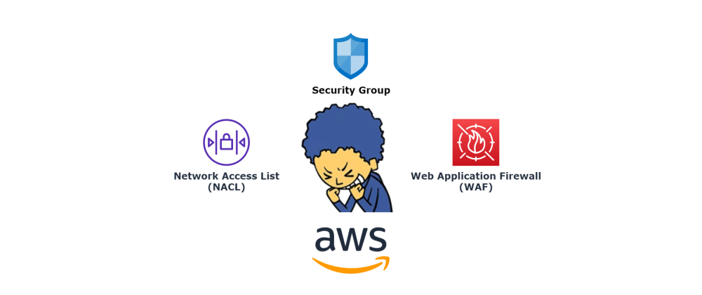 Cover image for AWS Security Groups - Once And For All