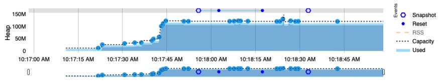 Captura de pantalla de eventos DevTools
