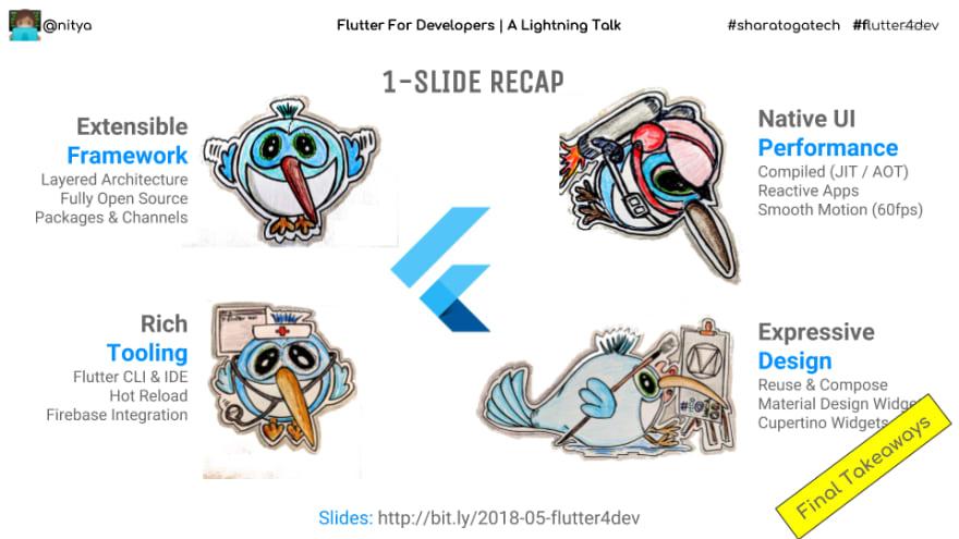 Flutter in 30 Seconds - DEV Community 👩 💻👨 💻