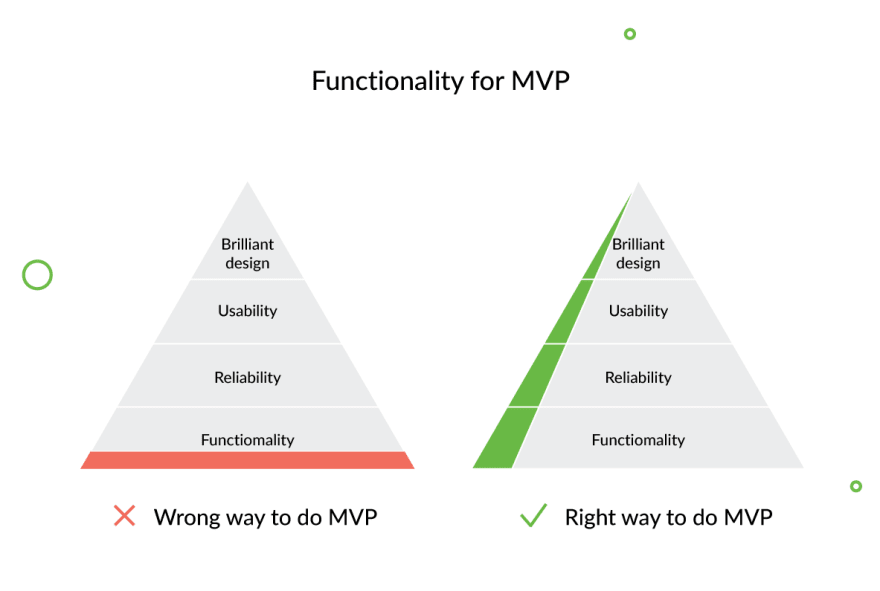 mvp-project-management-functionality-for-mvp